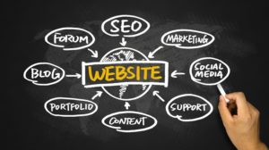 How To Make an Inspirational Website & Be Found Faster